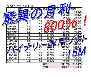 バイナリー専用ソフト15M
